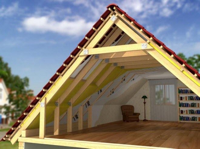 Двухскатная крыша мансарда