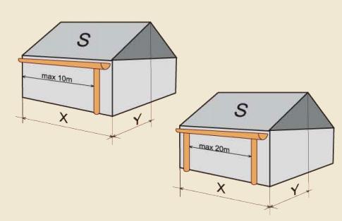 Схема-расположения-водосточных-труб